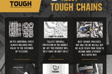 6 Facts about Tough Chains
